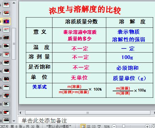 溶质的质量分数培训课件(ppt 32页)