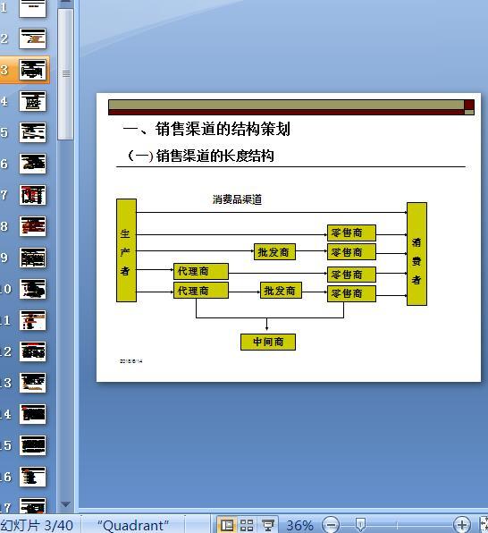 销售渠道策划方案(PPT 40页)