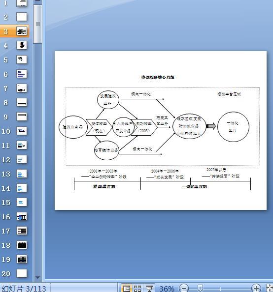 安全生产管理的理念与方法及其发展动态概述(PPT 155页)