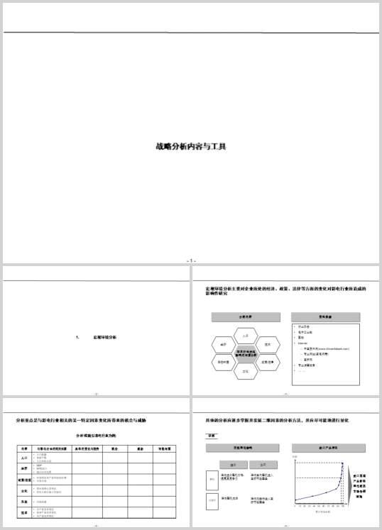 战略分析内容与工具概述(PPT68页)