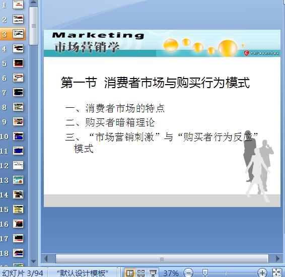 购买行为研究培训教材(PPT 94页)