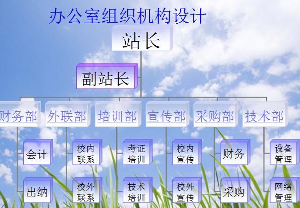 办公室组织结构图和流程图